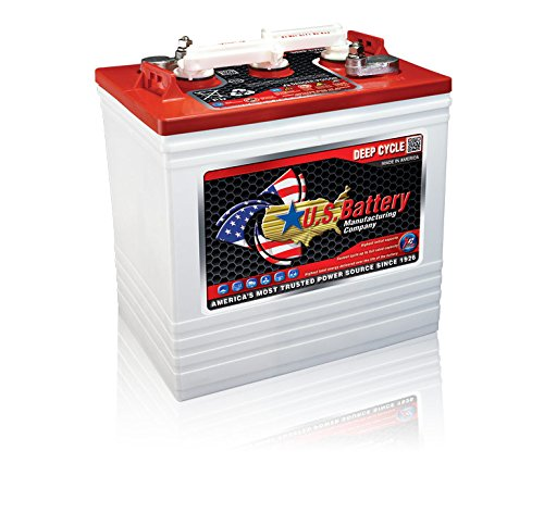 Aerial Lift Battery...