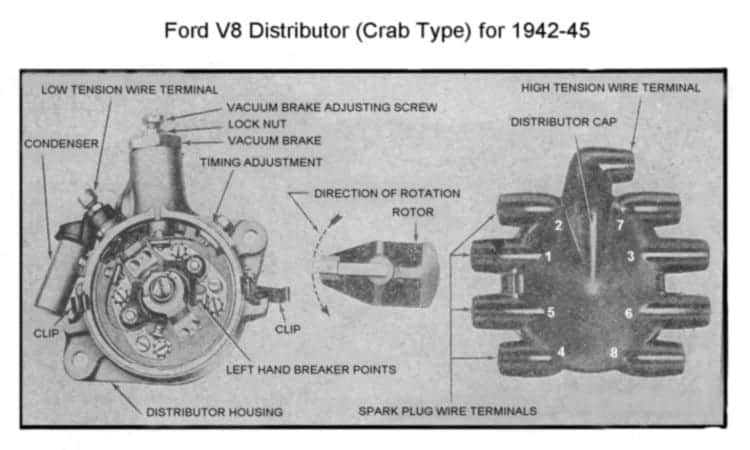 distributor cap diagram