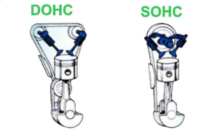 SOHC vs. DOHC