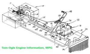 Tom Ogle Engine MPG