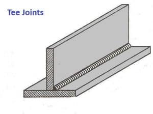Tee Joints