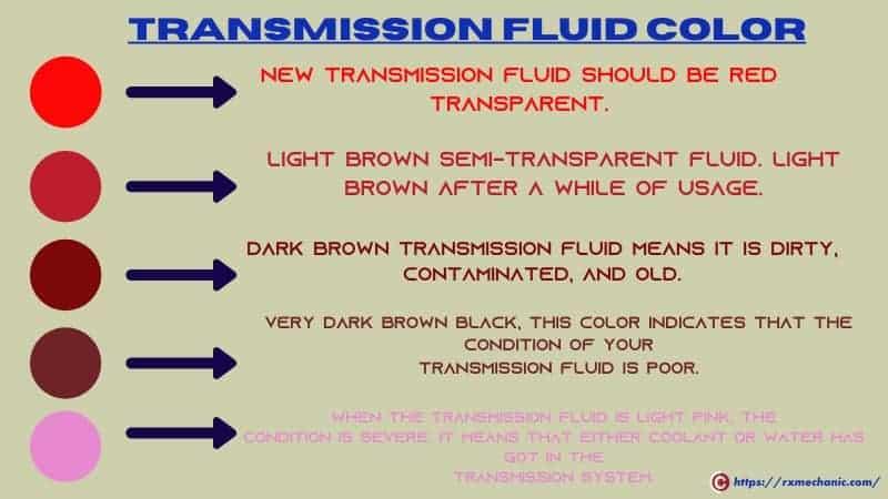 transmission fluid color Chart