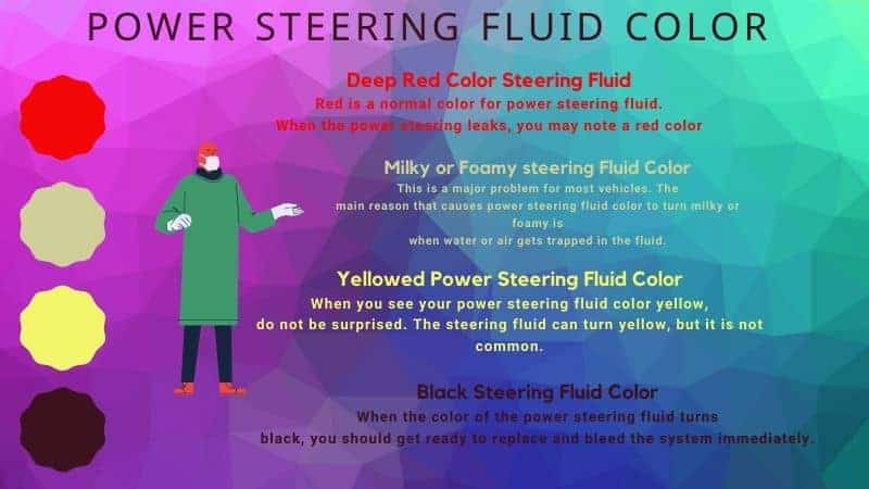What Color is Power Steering Fluid