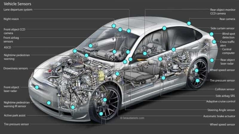 how many sensors are in a car