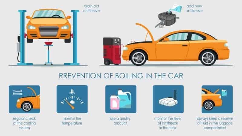 engine coolant flush procedure