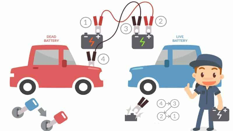 how to jump start a car by yourself