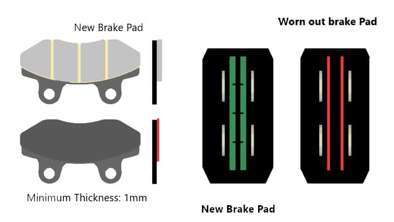 how to tell if brake discs need replacing