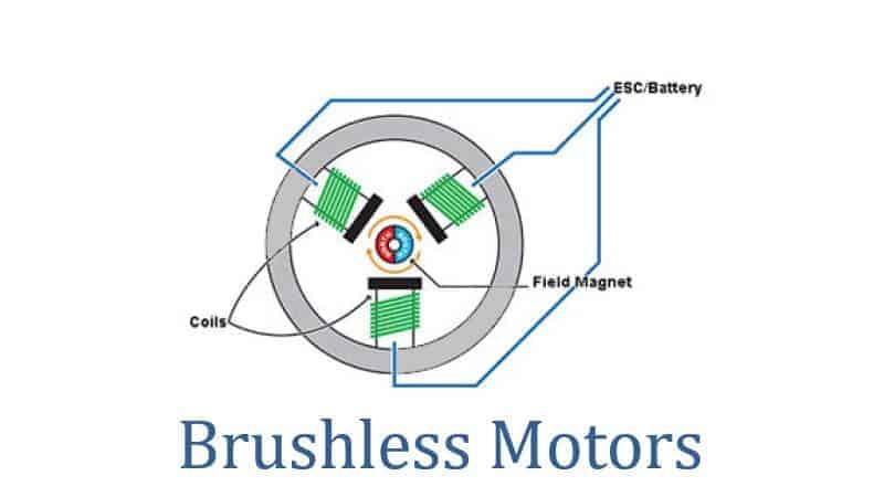 brushed vs brushless explained